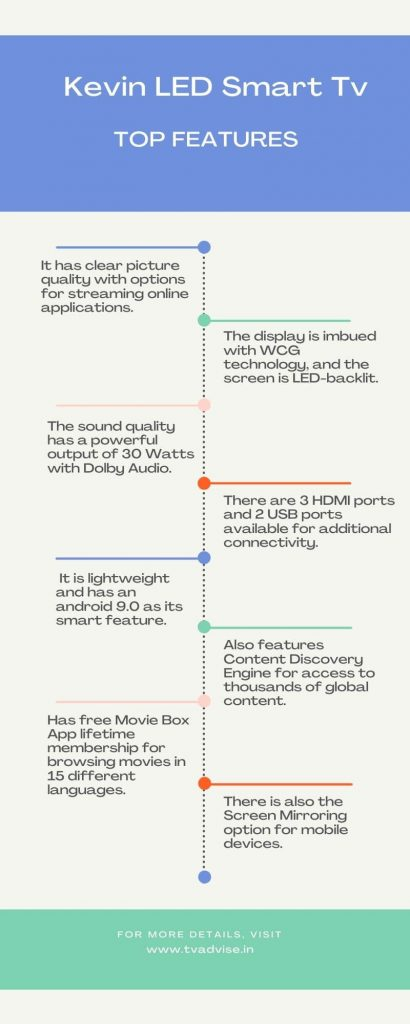 kevin led smart tv top features