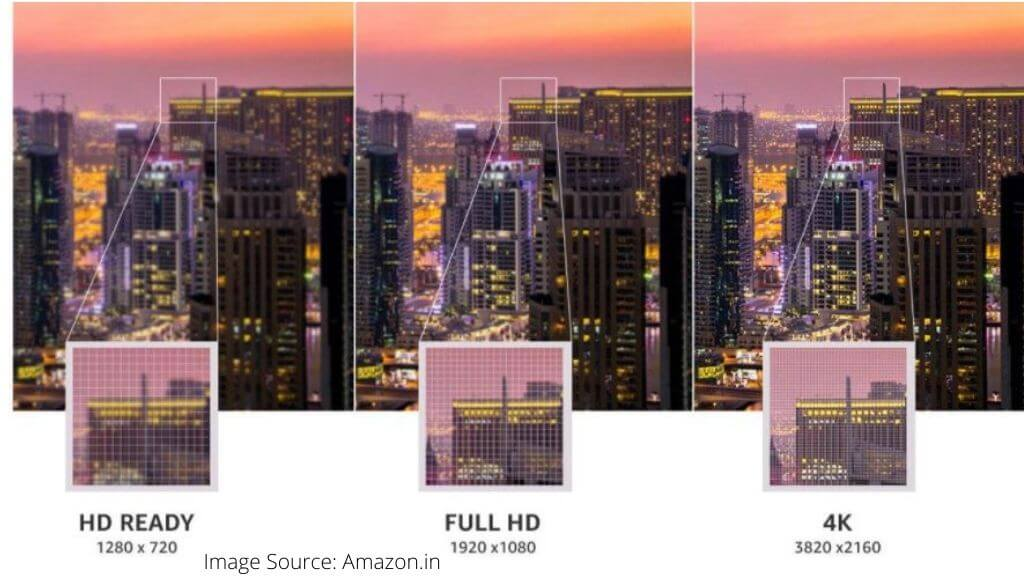 Difference between 4k HDR and Full HD